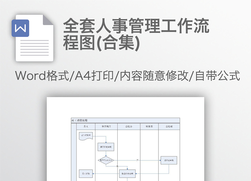 全套人事管理工作流程图(合集)zadmei