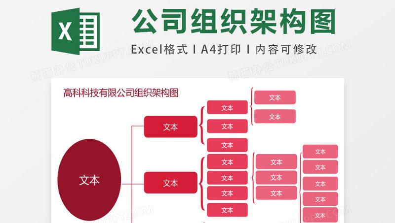 高科科技有限公司组织架构图excel表格模板