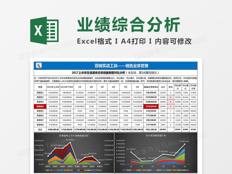 销售业绩综合分析excel模板
